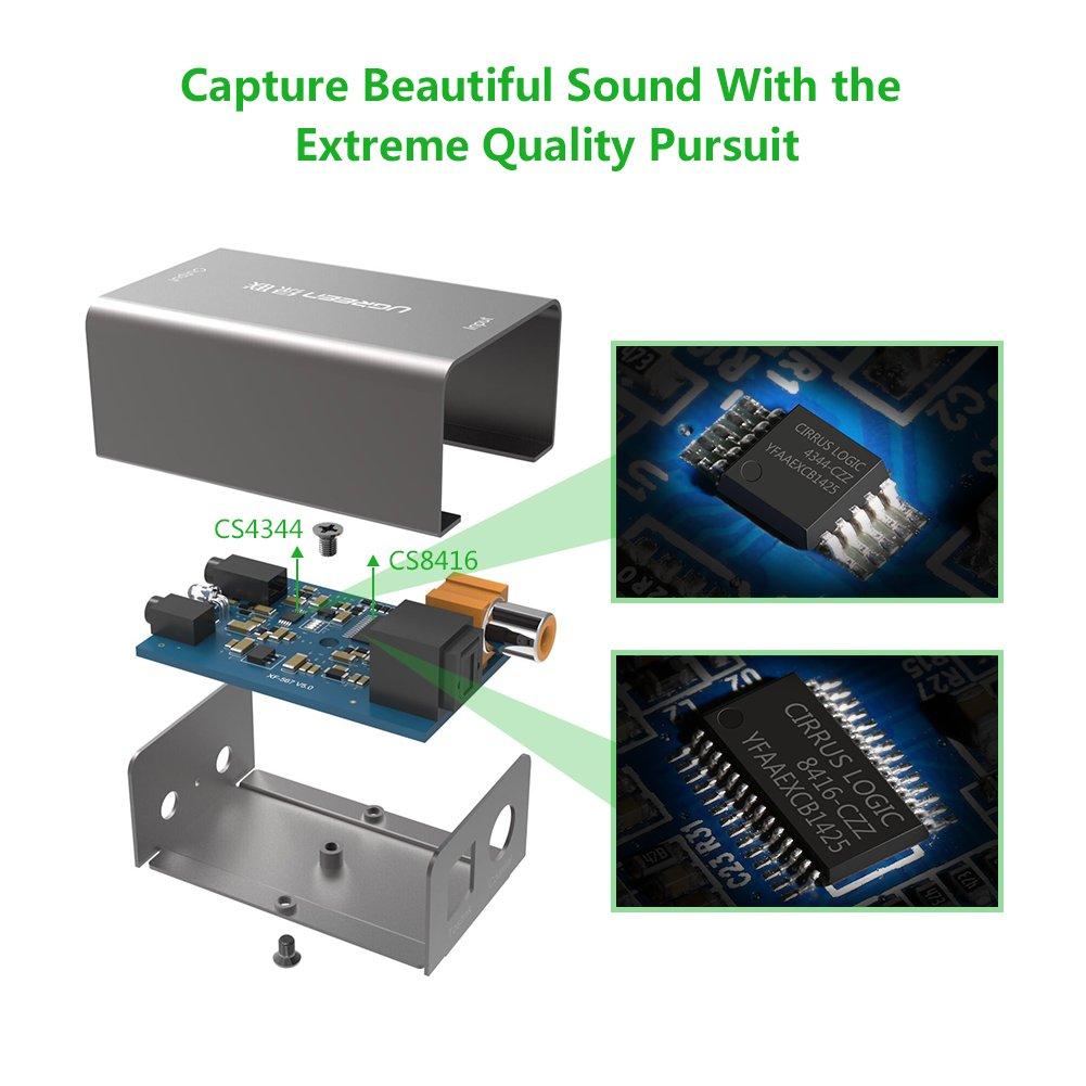 Smsl 2 Hifi Blog For Diy Audiophiles Grado Ra1 Headphone Amplifier Ixbtcom