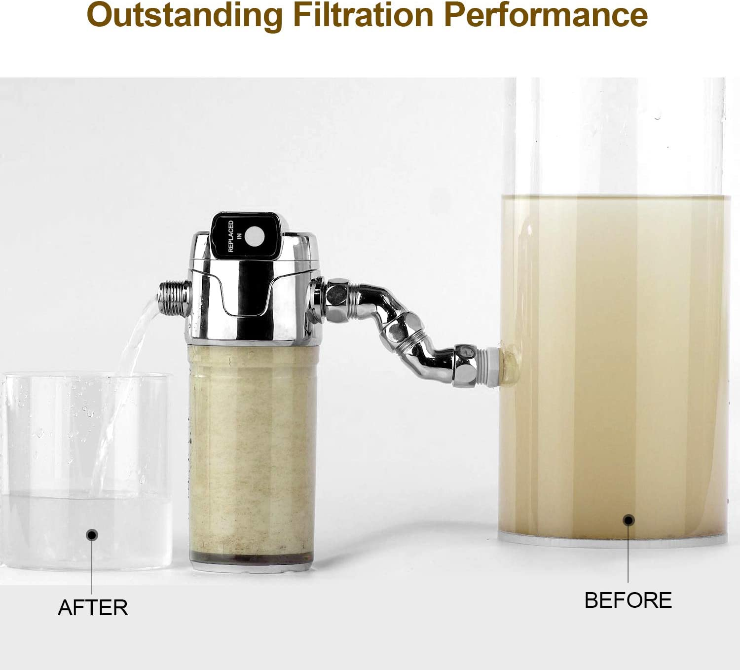 Miniwell Luxury Shower Water Filter with Digital Screen and Replaceable Cartridges Remove 99/% Chlorine Shower Head Filter with Double Filters White Color Shower Filter