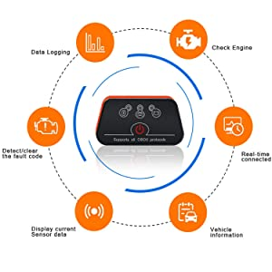 Vgate OBD2 Scanner iCar2 Bluetooth Diagnostic Tool Support All OBD Protocals