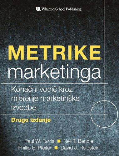 Metrike marketing