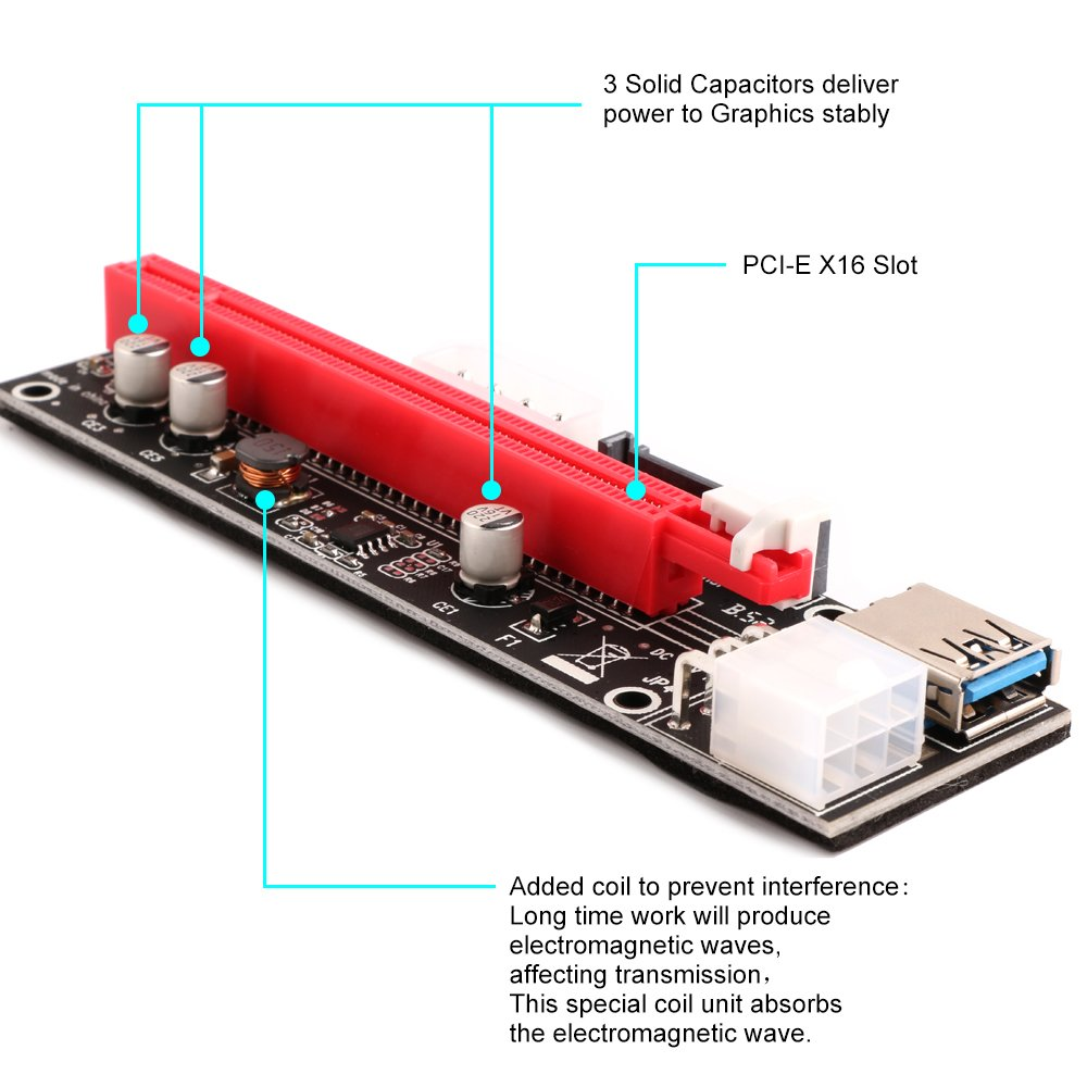 Ubit 6 Pack Latest Pci E Riser Express Cable 16x To 1x Circuit Diagram Of The Power Train A Typical Atx Computer 6pin Molex Sata With Led Graphics Extension Ethereum Eth Mining Powered Adapter Card 60cm Usb 30 Computers Accessories