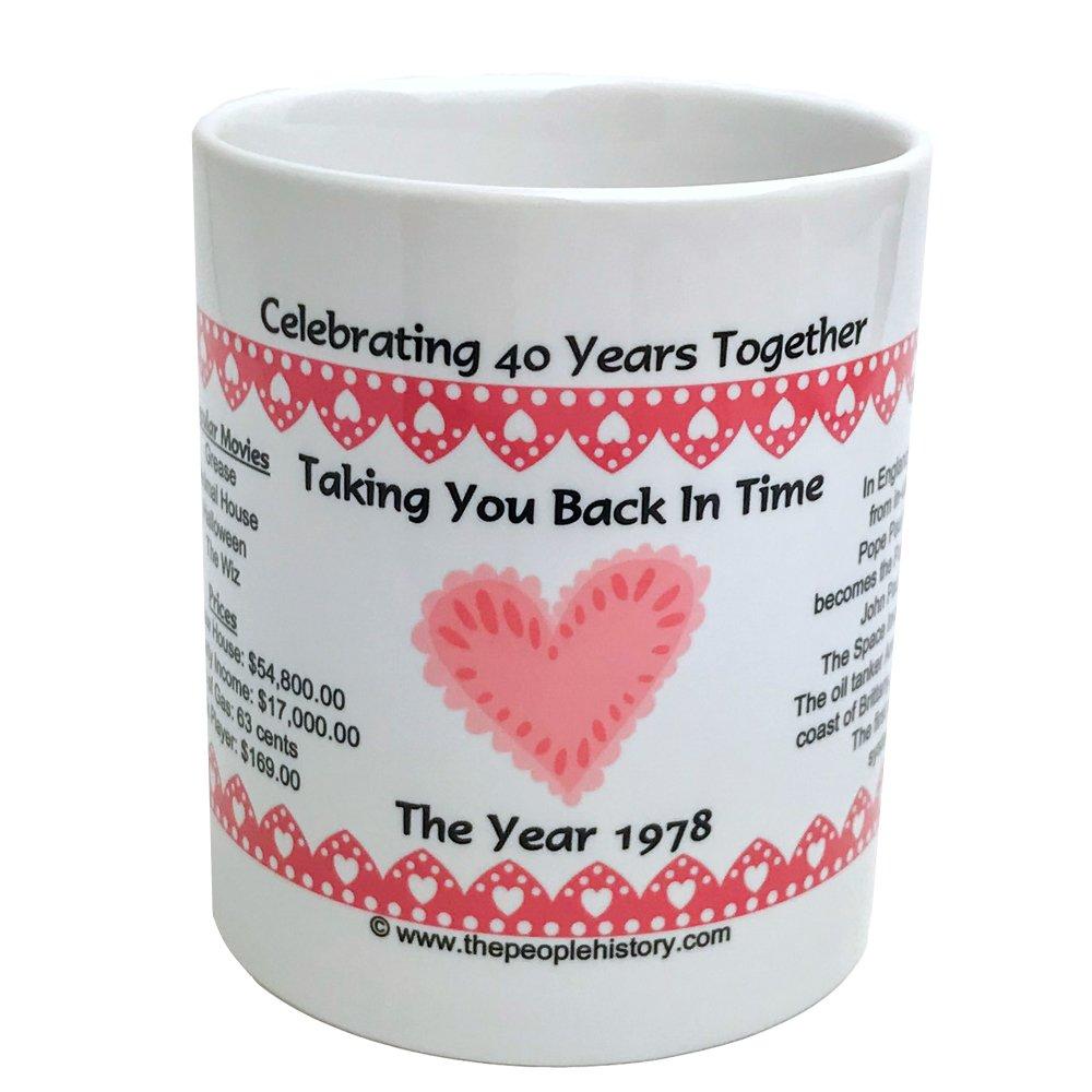 Amazon.com | 40th Anniversary Gift - Coffee Mug: Coffee Cups & Mugs