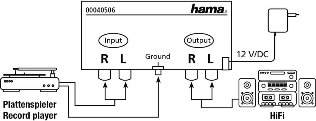Hama Stereo Phono Vorverstärker Pa 506 Für Plattenspieler Inkl Netzadapter 230v 50hz 3000ma Cinchkabel 0 9 M Schwarz Audio Hifi