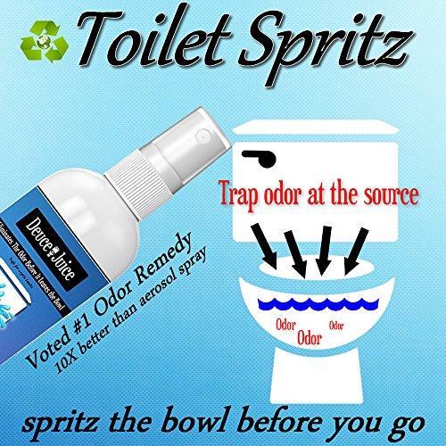 HIS + HERS - 2 pack Travel Set Pocket Purse Size Poo Spray - Air Freshener - (2) 1oz Bottles of Toilet Spritz - Bathroom Poop Odor Deodorizer Eliminator - Deuce Juice by Good Roommate Products (Image #5)