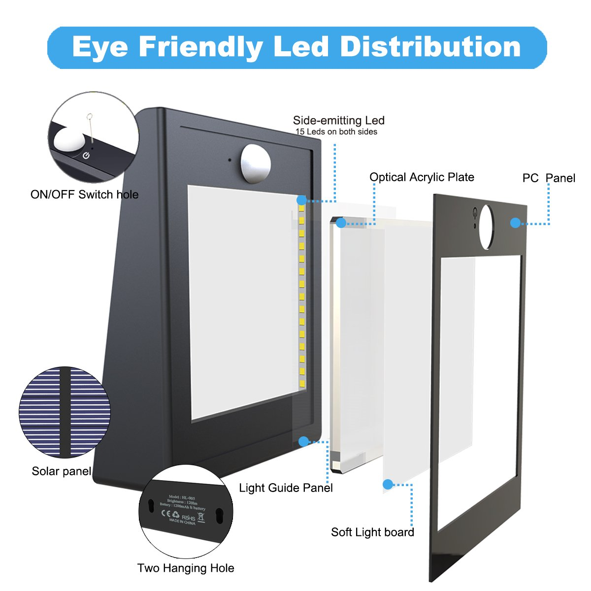 30 Led Solar Lights Outdoor Super Bright Iextreme Motion 12 Volt Light Wiring Diagram Sensor Wireless Waterproof Security With 120 Degree Wide Angle Illumination