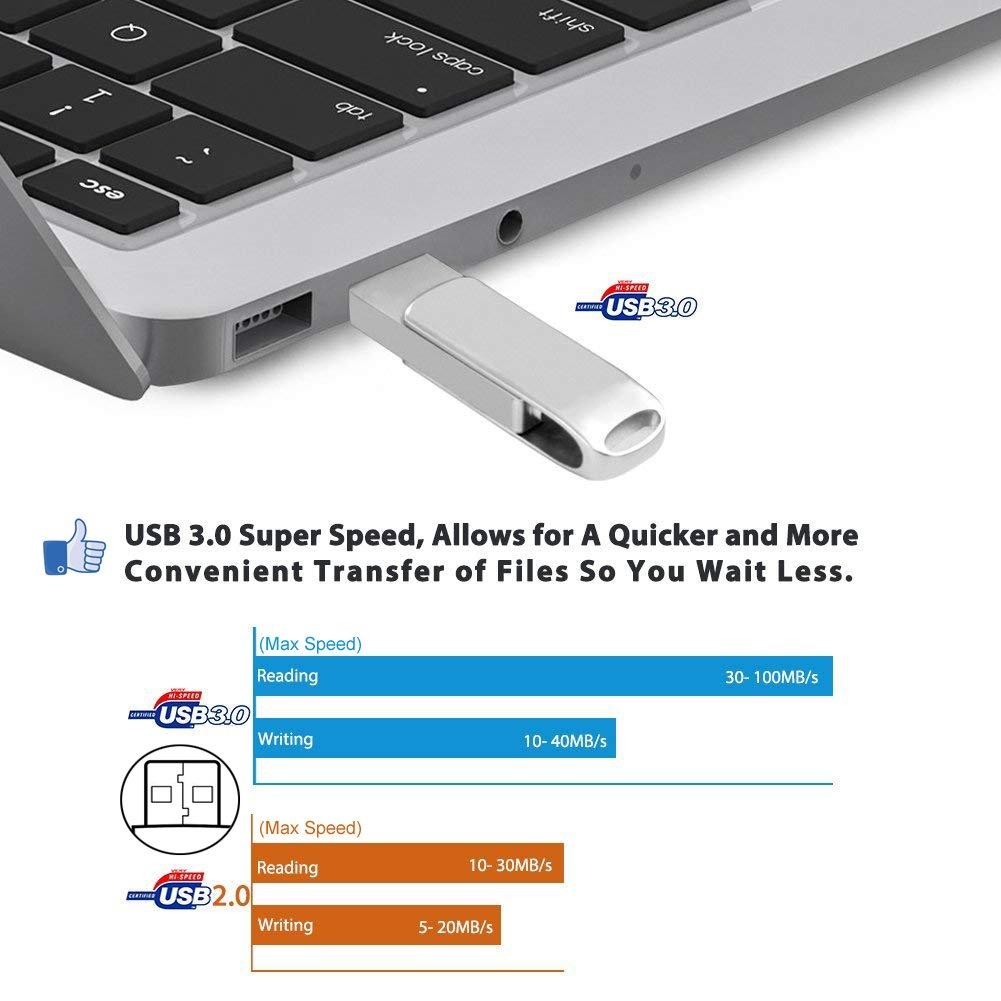 USB Stick 32GB, Externer Speicherstick für iPhone- USB 3.0 Memory Stick Micro USB 3 in 1 iUSB Flash Drive für iOS Laptop Notebook Android- Metall Silber
