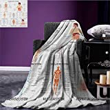 Human Anatomy Patterned blanket Complete Chart of Different Organ Body Structures Cell Life Medical Illustration beach blanket Multi size:60''x80''