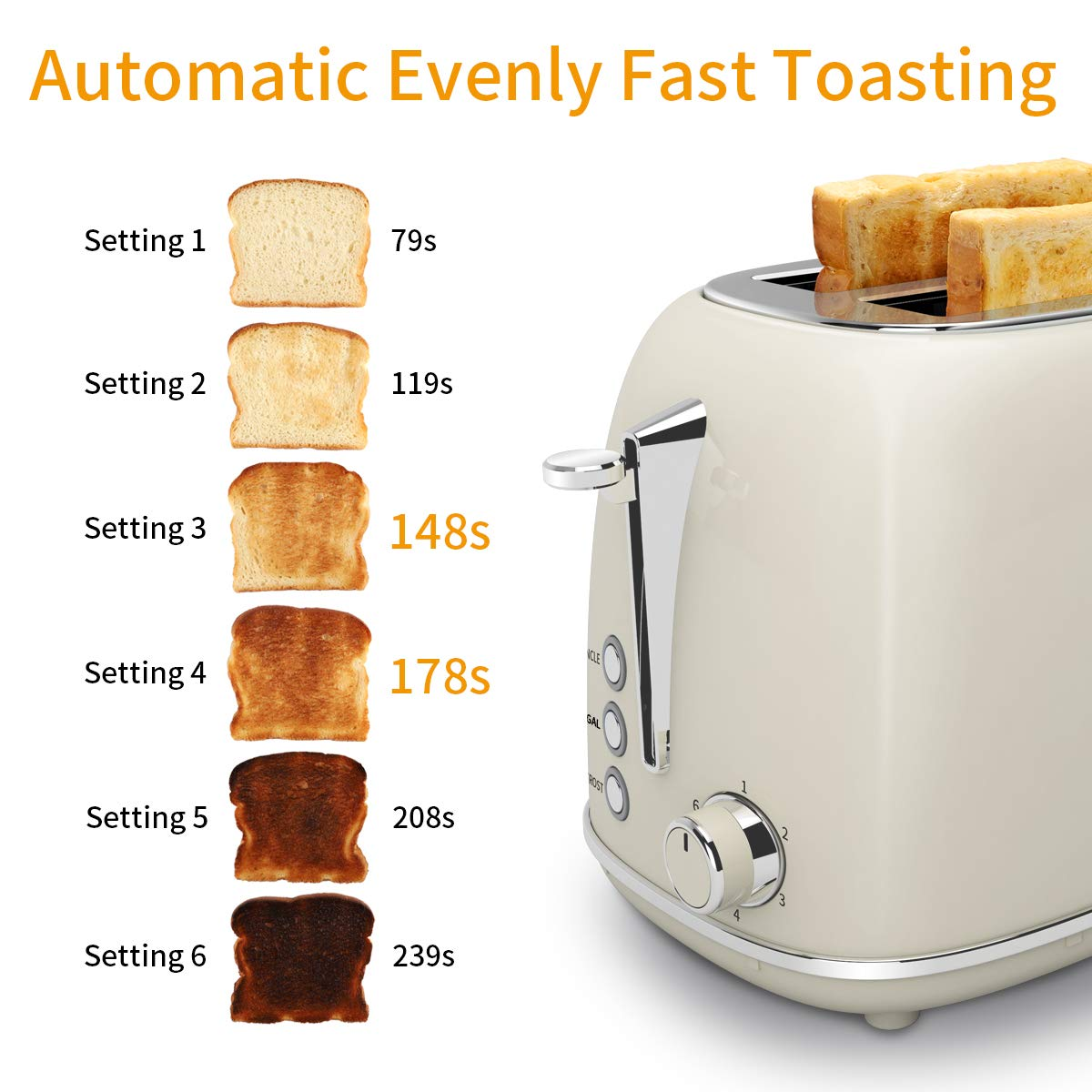 2 Slice Toaster, Compact Bread Toasters with 6 Browning Settings, 1.5 In Extra Wide Slots, Stainless Steel Housing, Bagel Defrost Cancel Function, Removable Crumb Tray, 825W for Breakfast Bread -Beige