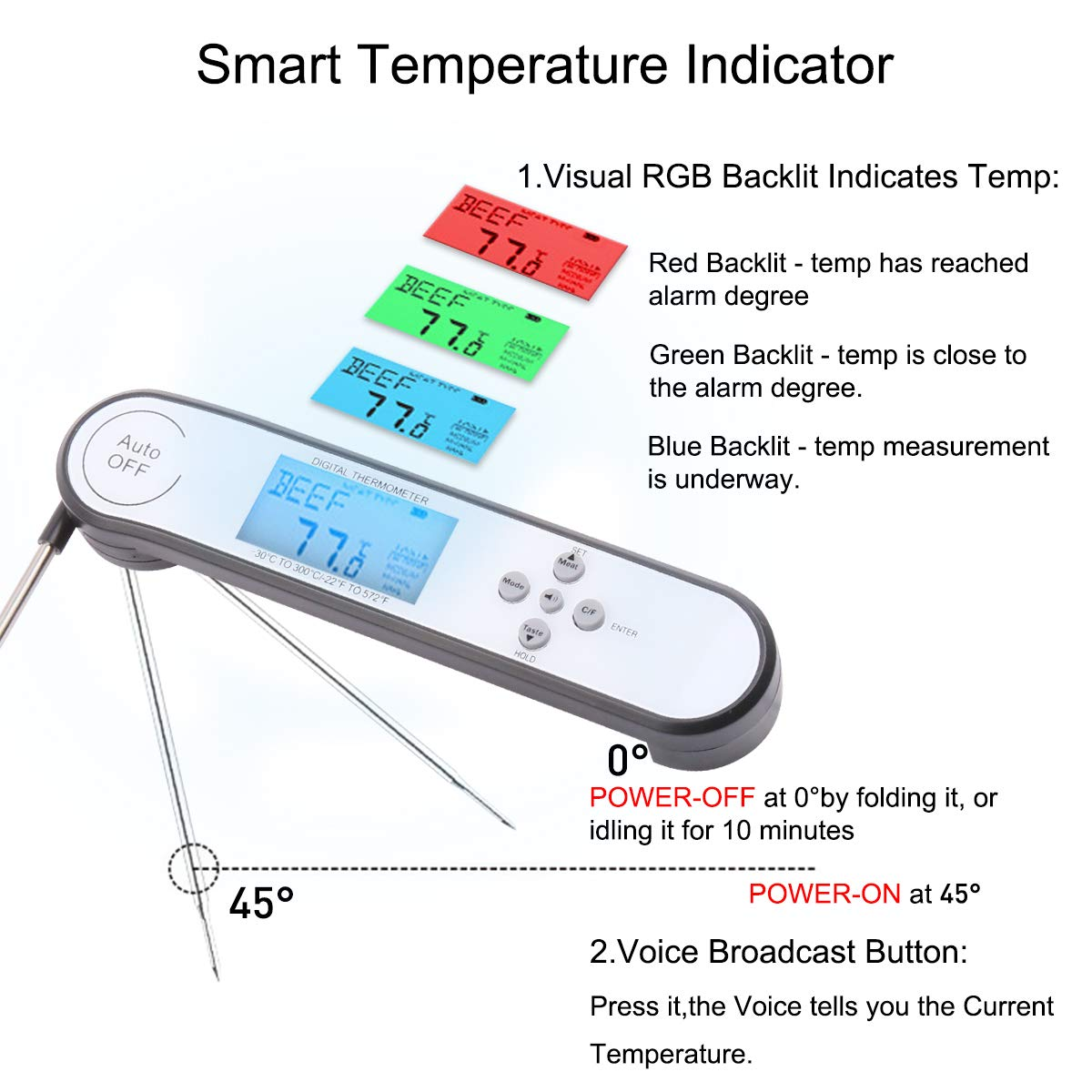 Meat Thermometer Instant Read Digital Thermometer with Voice - NEWEST IP66 Waterproof Grill Candy Thermometer - Food BBQ Thermometer Backlit Temp Gauge for Kitchen Cooking Smoker Deep Fry Oil (White)