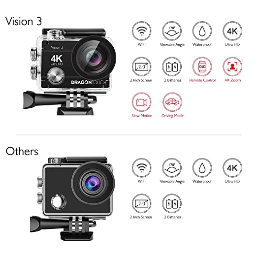 Dragon Touch 4K Action Camera 16MP Vision 3 Underwater Waterproof Camera  170° Wide Angle WiFi Sports Cam with Remote 2 Batteries and Mounting