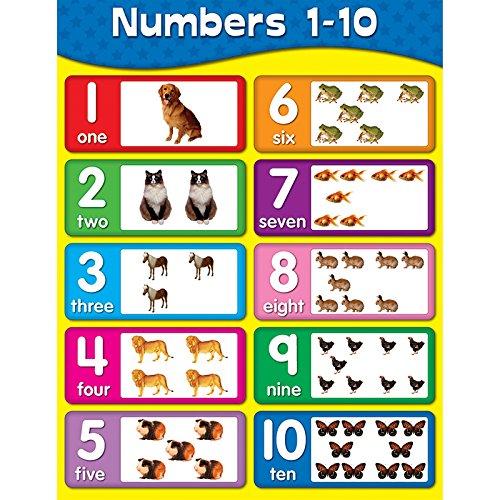 Carson Dellosa Numbers 1-10 Chart (Carson Dellosa Posters)