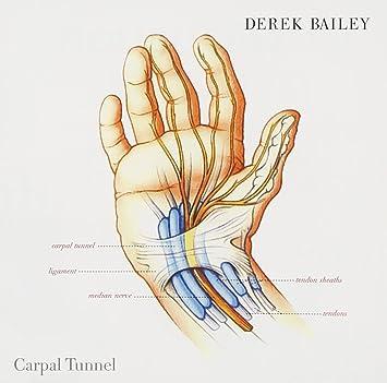 Derek Bailey - Carpal Tunnel Syndrome - Amazon.com Music
