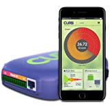 CURB Home Energy Monitoring System (Solar Ready)
