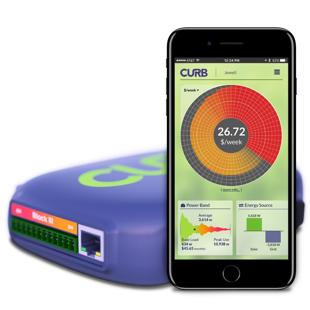 Solar Power Monitoring System : Curb home energy monitoring system solar ready