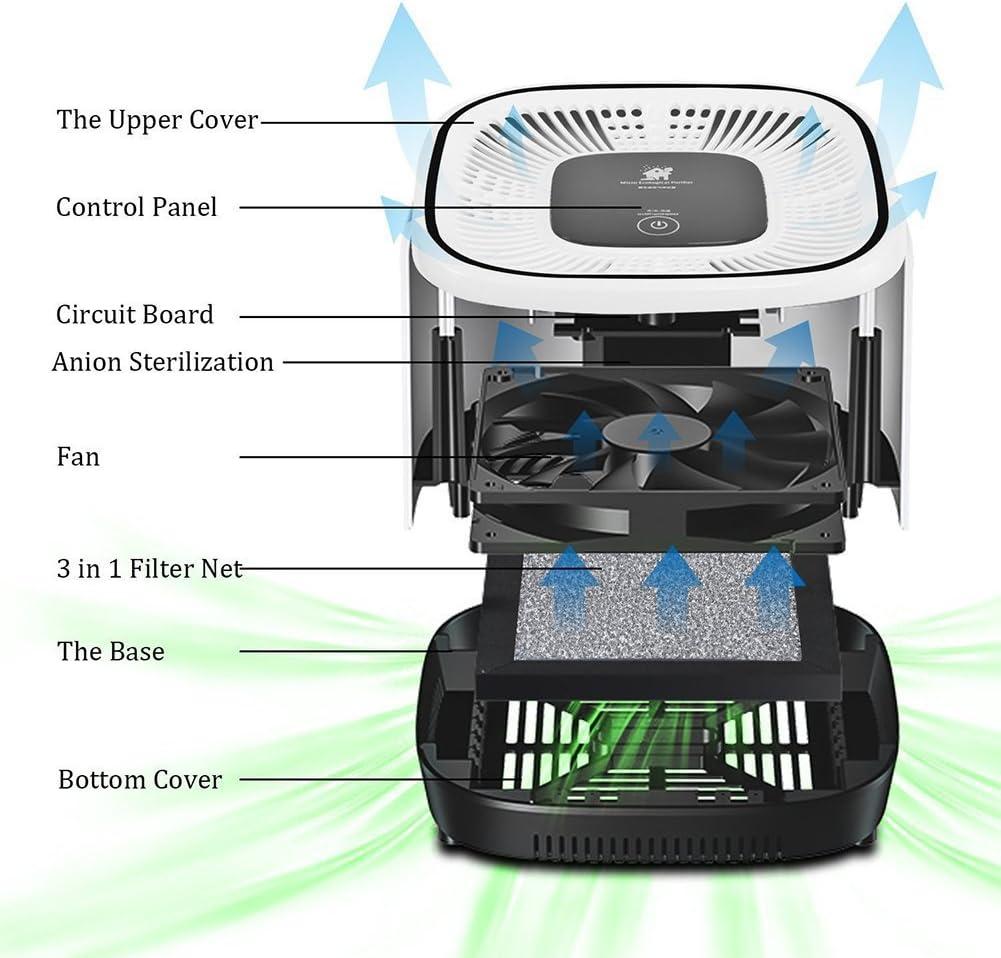 Purificador de aire sumgott Air Purifier con filtro HEPA de 3 ...