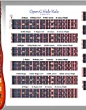 OPEN G TUNING SLIDE RULE POSTER FOR 6 STRING GUITAR - GBDGBD