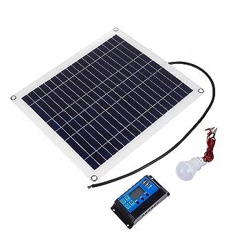 Rtyrytiiu Inversor Monocristalino del Panel Solar accionado Solar ...