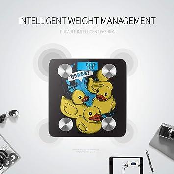 pérdida de peso de 8 lb
