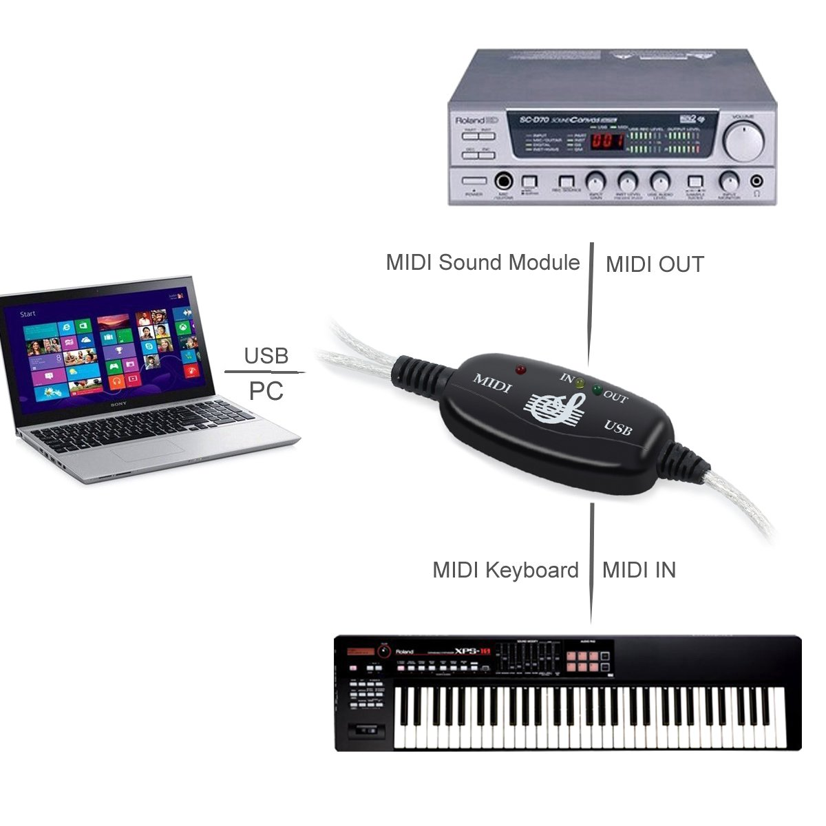USB MIDI Adaptador 6Ft 2M USB a MIDI Interface Cable Convertidor-USB a Midi In-Out Convertidor Teclado musical Piano a PC Portátil para Win 7 Windows 2000 ...