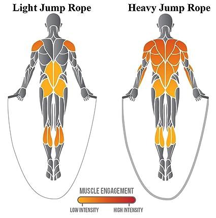 61yvAIuXvmL._SX425_ amazon com ueasy heavy jump rope skipping ropes power training to