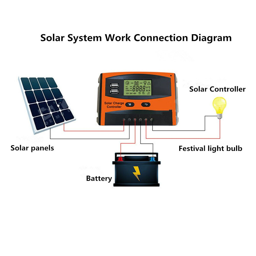 Tellunow 20a Solar Charger Controller Panel Battery 12v Usb Wiring Diagram Photovoltaic Intelligent Regulator With Port Display 24v