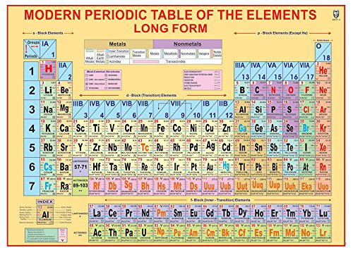 Amazon ibd modern periodic table of the elements double side amazon ibd modern periodic table of the elements double side laminated with pvc roller office products urtaz Choice Image