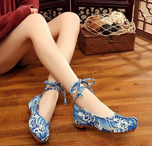 Lazutom , Damen Ballerinas blau blau