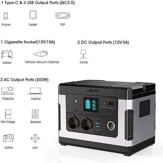 SUAOKI G500 Generador Solar portátil,500Wh Estación de almacenamiento recargable, con 300W de onda sinusoidal pura CA, 12V DC, 12V de automóvil, Carga ...