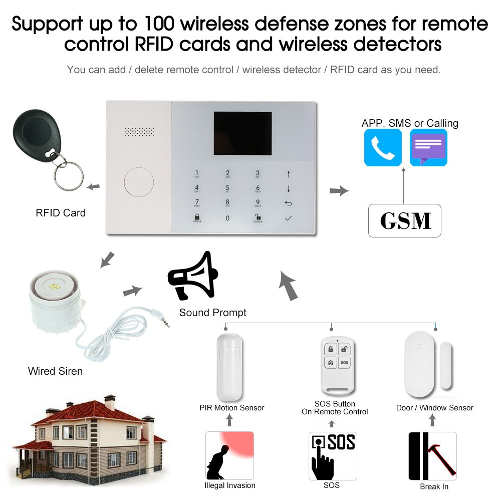 OWSOO 433MHz Sistema de Alarma gsm&WIF Inalámbrica Sistema de Marcación Automática de Alarma con Pantalla LCD Sensor de Puerta Sensor de Movimiento ...