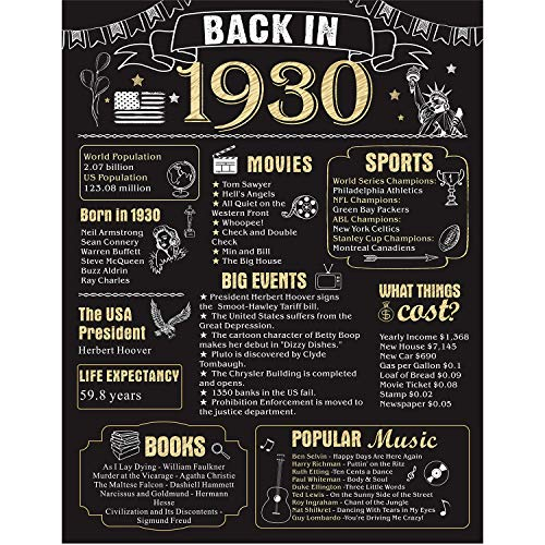Silver and Gold Back in 1930 Large 90th Birthday Poster