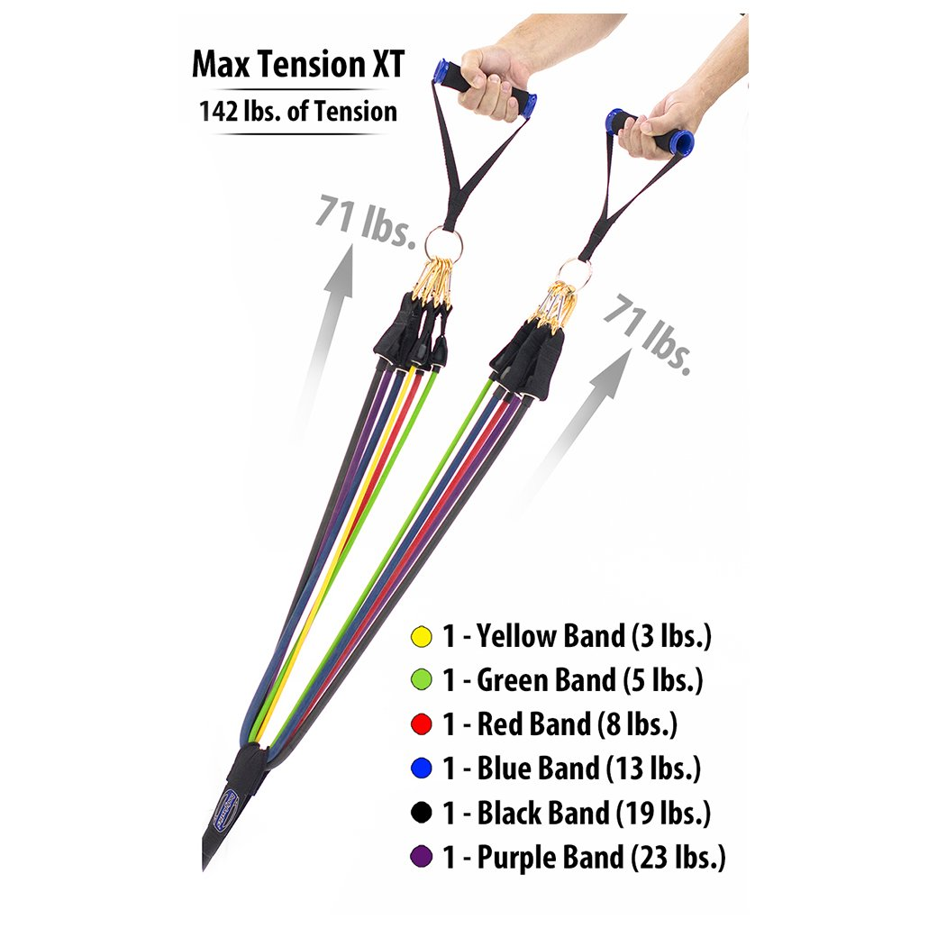 Bodylastics Stackable (14 Pcs) MAX XT Resistance Bands Sets. This Leading Exercise Band System Includes 6 of Our Anti-Snap Exercise Tubes, Heavy Duty Components, and a Travel Bag by Bodylastics (Image #3)