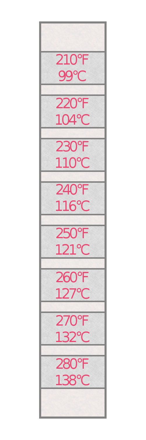 8-Temp Thermolabel Classic 210-280°F Temperature Label Pack of 16 Labels