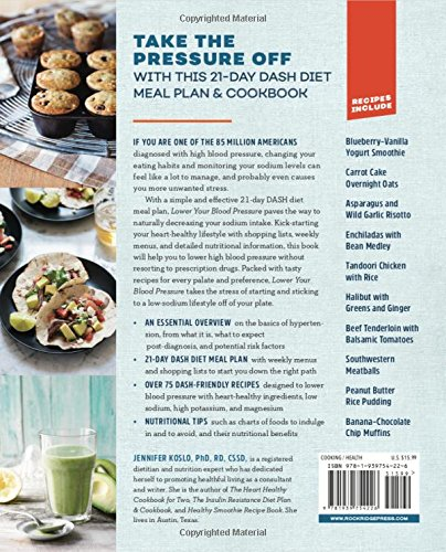 Lower Your Blood Pressure A 21 Day Dash Diet Meal Plan To Decrease