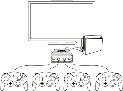 Gamecube Vga To Rca