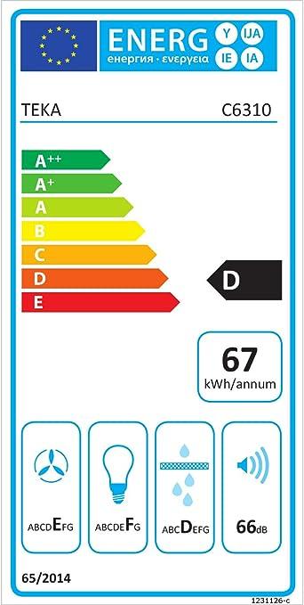 Teka | Campana Telescópica o extraplana | Eficiencia energética D | 3 velocidades | Blanca | TL C 6310 | 235m³/h: Amazon.es: Grandes electrodomésticos