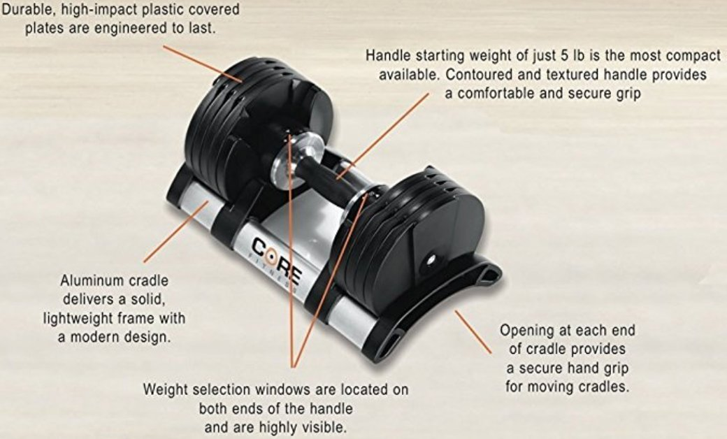 Core Fitness® Adjustable Dumbbell Weight Set by Affordable Dumbbells - Adjustable Weights - Space Saver - Weights - Dumbbells for Your Home - by Core Fitness® (Image #2)
