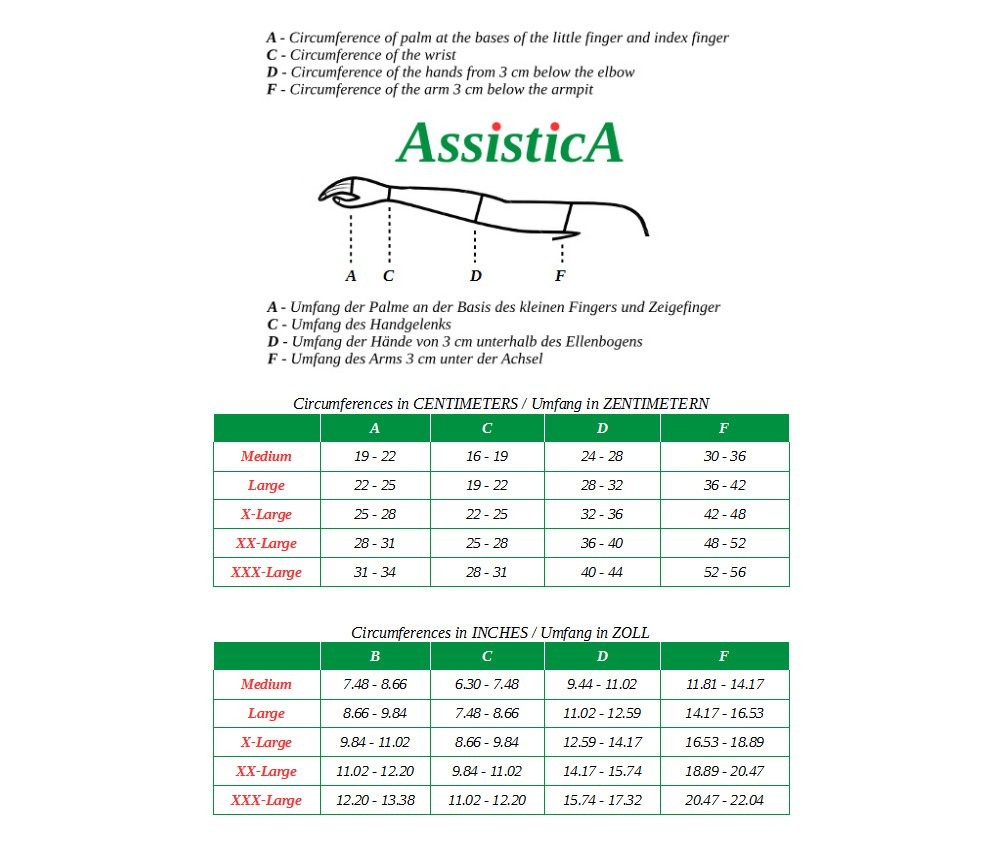 assistica/® medicinal BGE m/ástil ektomie Compresi/ón Mangas apoyo a linfedema