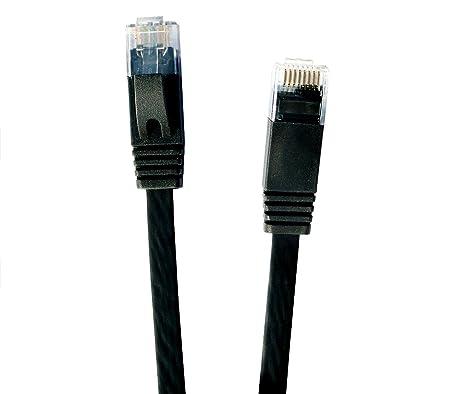 Cat5e Ethernet Patch Cable RJ45 Stranded Solid Copper UTP for Computer Internet