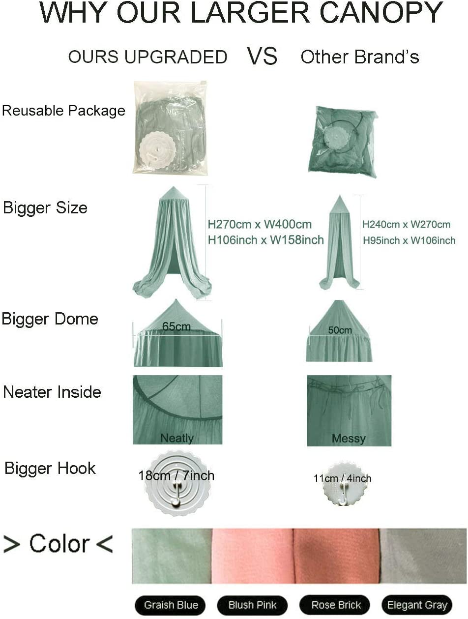 Extra Large Kids Bed Canopy with Princess Cute Dome Nursery Canopy for Girls Bed Canopy for Girls Room Christmas Decor Kids Bed Tent Boys Reading Canopy Hanging Canopy Playing Crib Canopy Lake Green