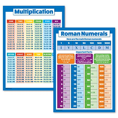 """2 Pack - Multiplication Tables & Roman Numerals Poster Set (Laminated, 18"""" x 24"""")"""
