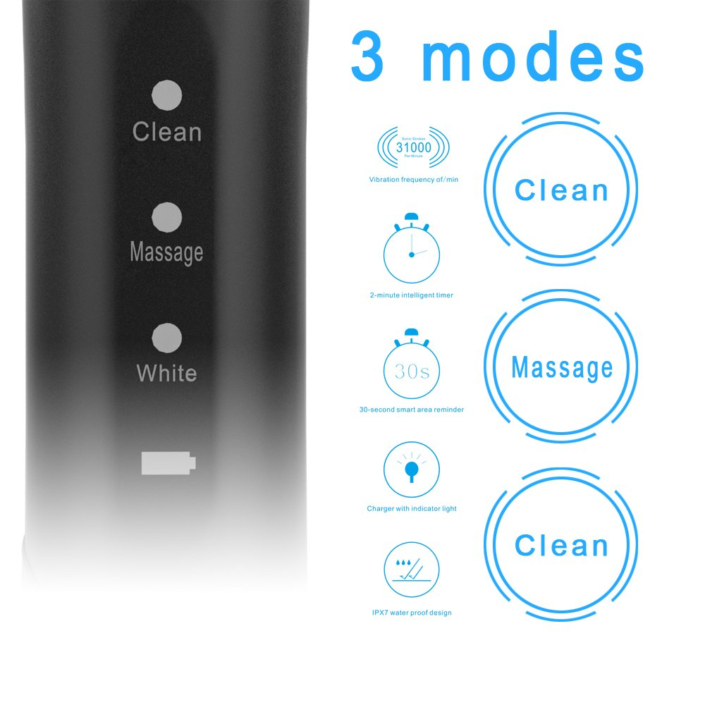Electric Toothbrush, SARMOCARE Rechargeable Electric toothbrush Sonic Toothbrush 3 Modes 2 Replacement Heads IPX7 Waterproof with 2 Minute Smart Timer-S200 (Black)