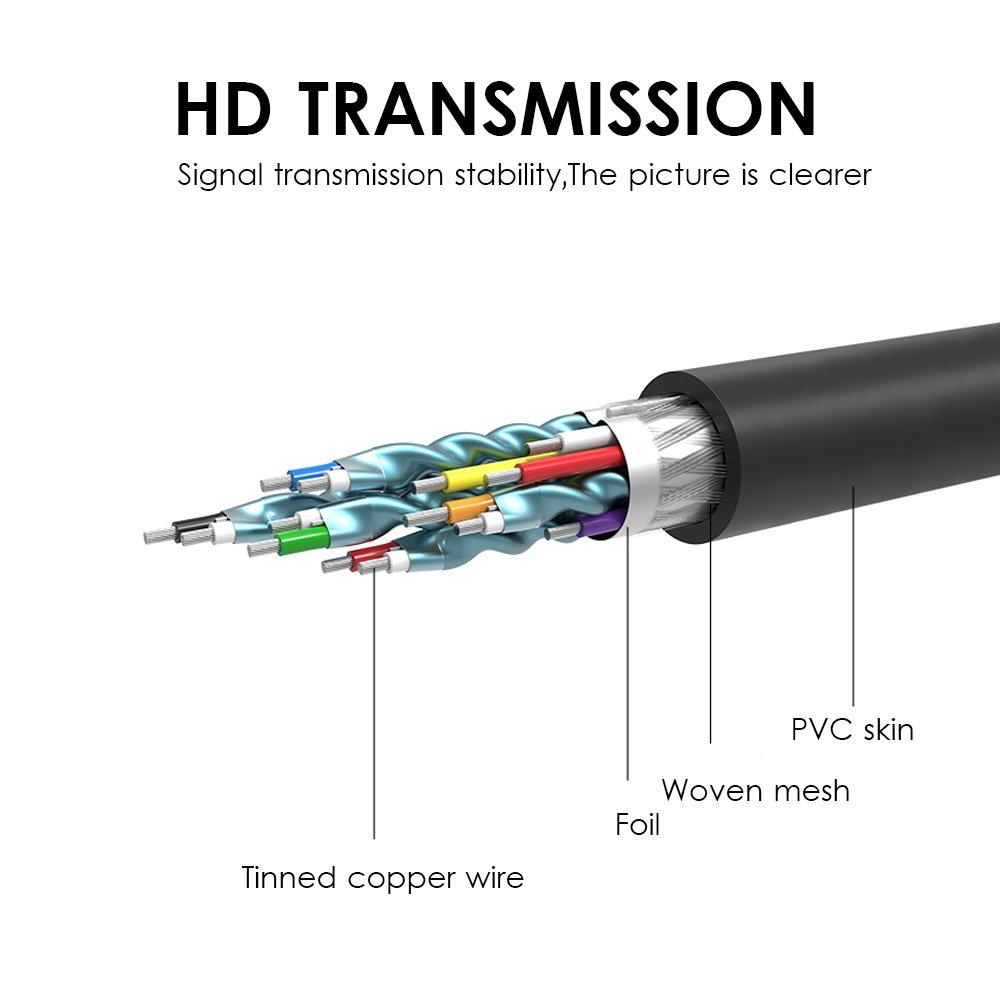 3 m cable negro zyk Cable USB C a DVI compatible con DVI 4 kx2 k @ 30 Hz para MacBook 2016 24 + 1 USB3.1 Type-C//Thunderbolt 3 a DVI UCTD030 Chromebook Pixel MacBook Pro 2017//iMa