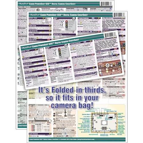 PhotoBert Photo CheatSheet - Canon PowerShot G5X Digital
