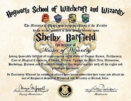 master thesis harry potter Harry brignull phd thesis harry brignull phd thesis contents of dissertation phd thesis harry potter help with high-quality work master thesis harry potter master thesis harry potter harry brignull phd.
