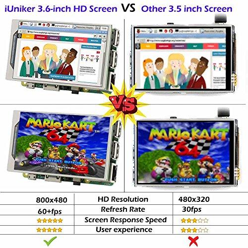 iUniker Raspberry Pi 3 Screen, 3 6 inch 60+fps 800x480 High