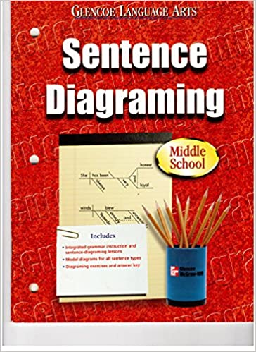 Glencoe Language Arts, Grades 6-8, Sentence Diagraming Blackline ...