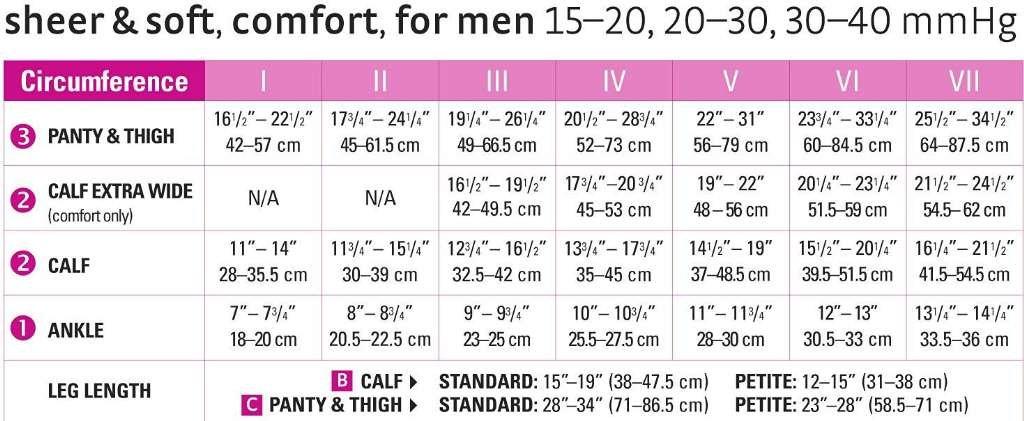 Mediven for Men 20-30 mmHg Knee High Support Socks Size: III, Color: Khaki 1, Length: Petite