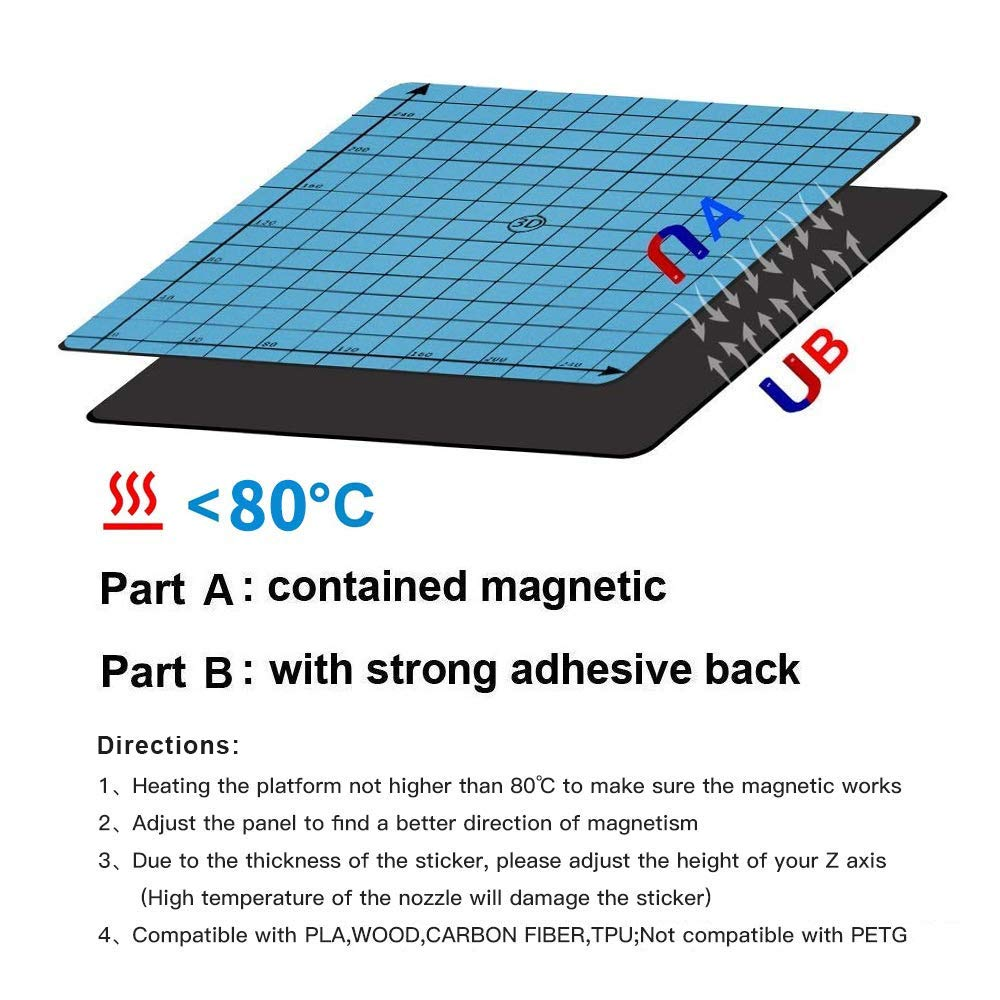 HAWKUNG 3D Printing Build Surface Flexible Magnetic Build Platform Two-Layer Magnetic Hot Bed Sticker for 3D Printer 220 * 220cm