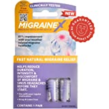 MigraineX® clinically proven to prevent Travel and Weather related migraine symptoms before they start, Download Free Alert app
