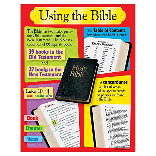 Christian Poster Chart - TREND enterprises, Inc. Using the Bible Learning Chart, 17